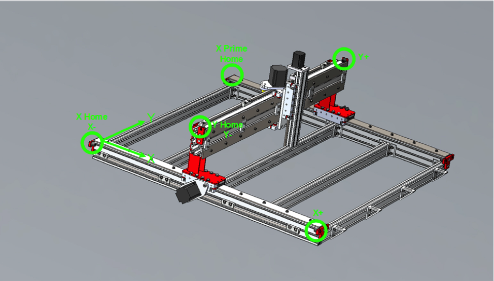 proxswitchdiagram build thread crp4848 nema 34 build page 4 cnc axis diagram at bayanpartner.co